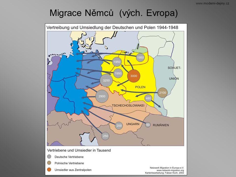 Migrace Němců (vých. Evropa)