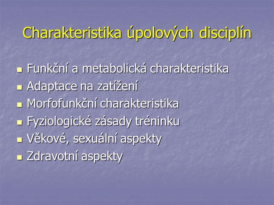 Charakteristika úpolových disciplín