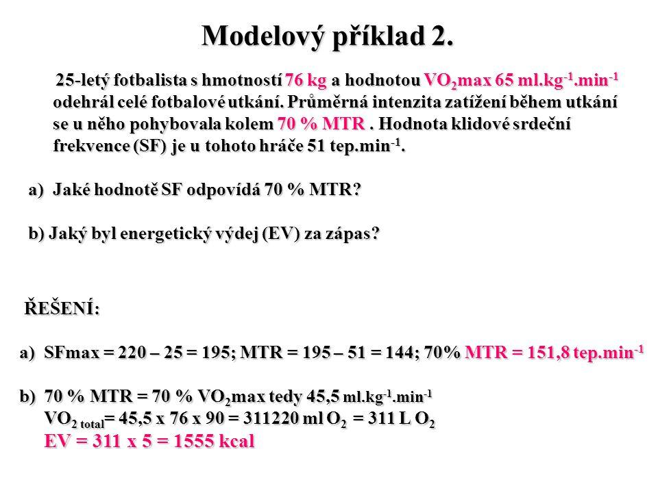 Modelový příklad 2.