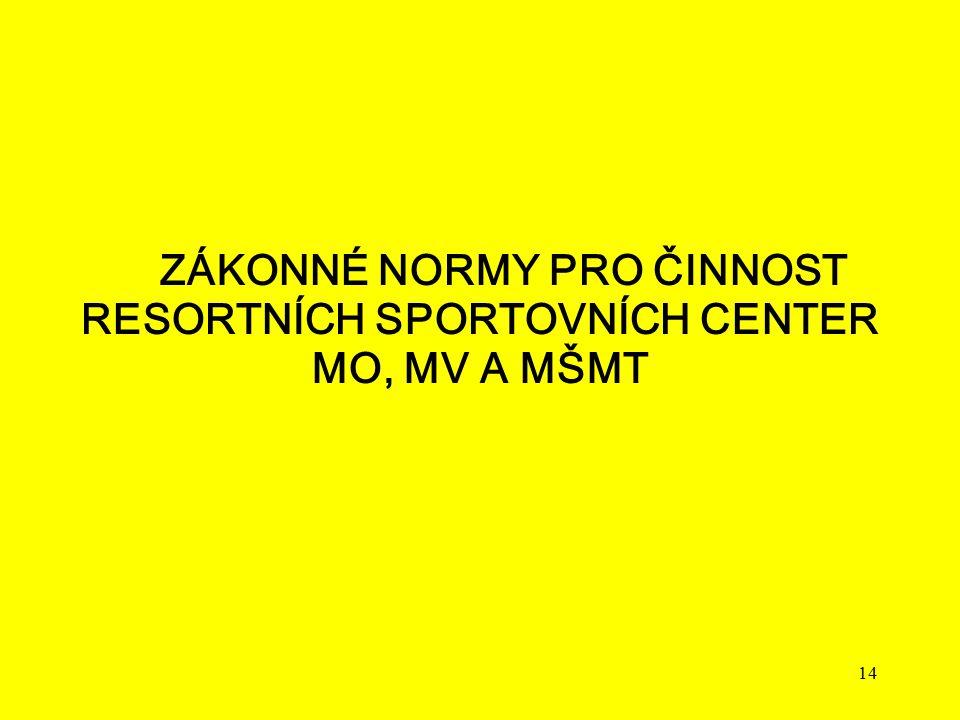 ZÁKONNÉ NORMY PRO ČINNOST RESORTNÍCH SPORTOVNÍCH CENTER MO, MV A MŠMT