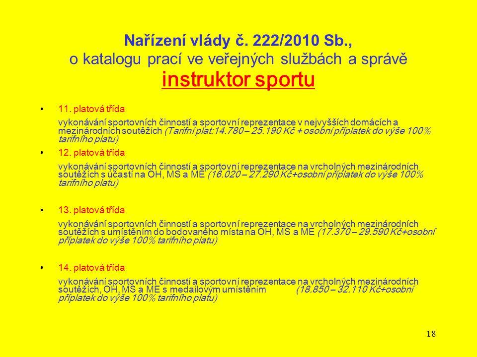 Nařízení vlády č. 222/2010 Sb., o katalogu prací ve veřejných službách a správě instruktor sportu