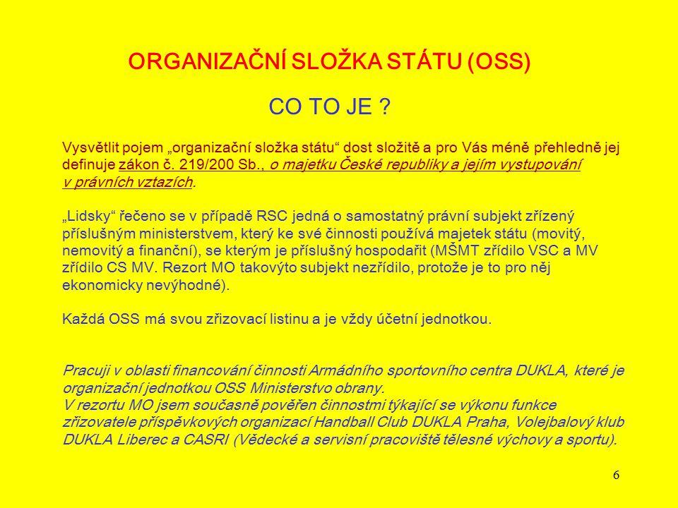 ORGANIZAČNÍ SLOŽKA STÁTU (OSS)