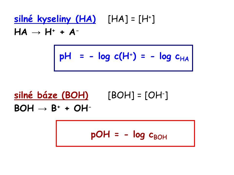 pH = - log c(H+) = - log cHA