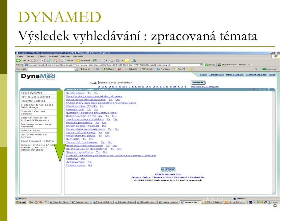 DYNAMED Výsledek vyhledávání : zpracovaná témata