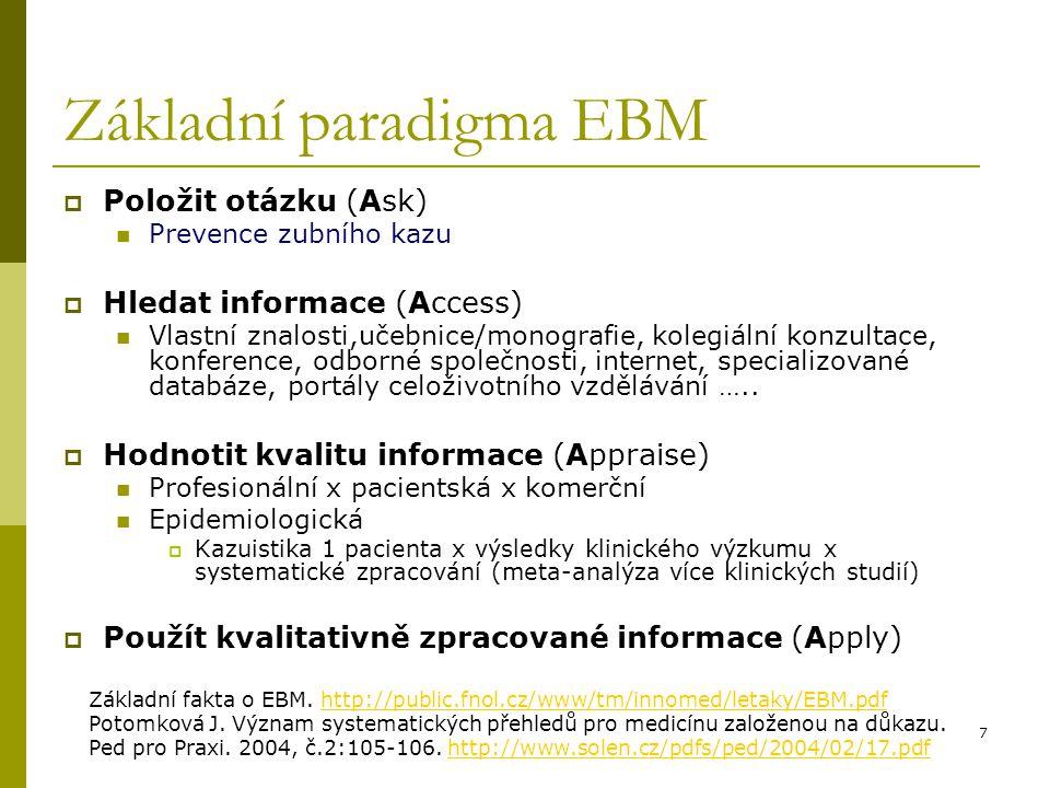 Základní paradigma EBM