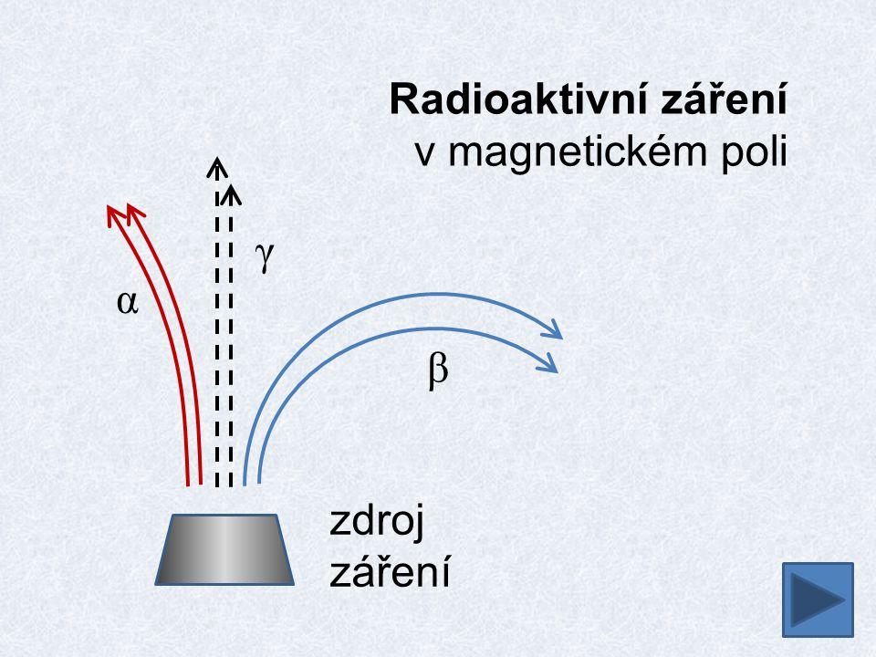 Radioaktivní záření v magnetickém poli α β γ zdroj záření
