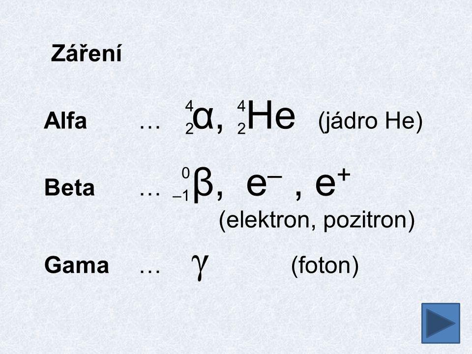 Beta … β, e– , e+ (elektron, pozitron)