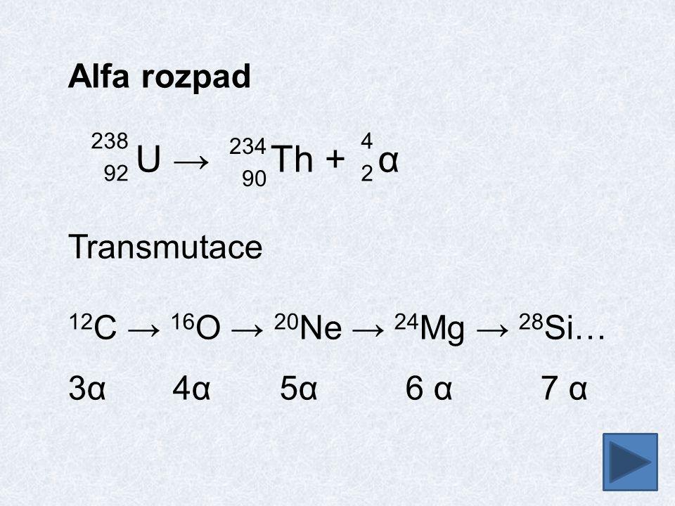 Alfa rozpad U → Th + α Transmutace 12C → 16O → 20Ne → 24Mg → 28Si…