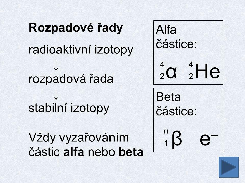 α He β e– Rozpadové řady Alfa částice: radioaktivní izotopy ↓