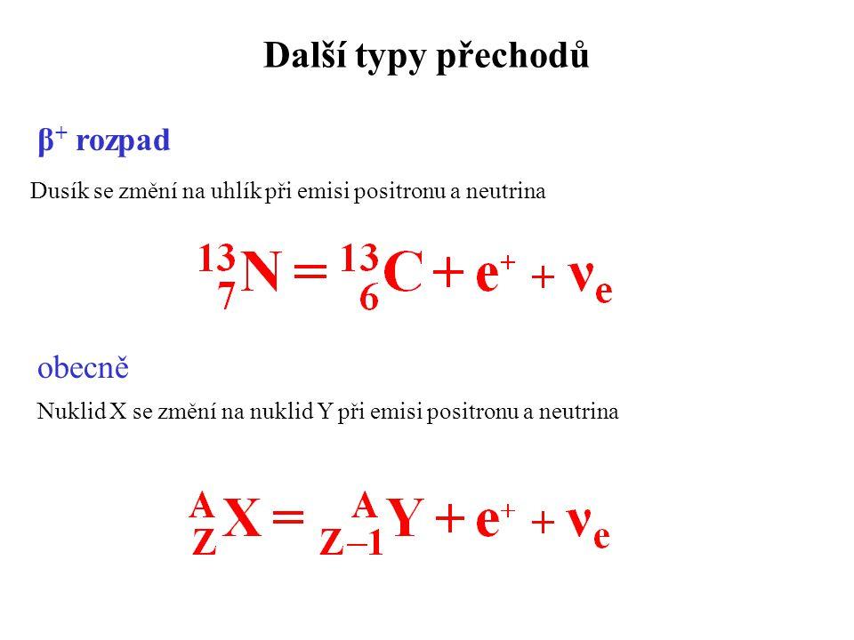 Další typy přechodů β+ rozpad obecně
