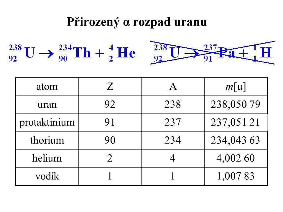 Přirozený α rozpad uranu