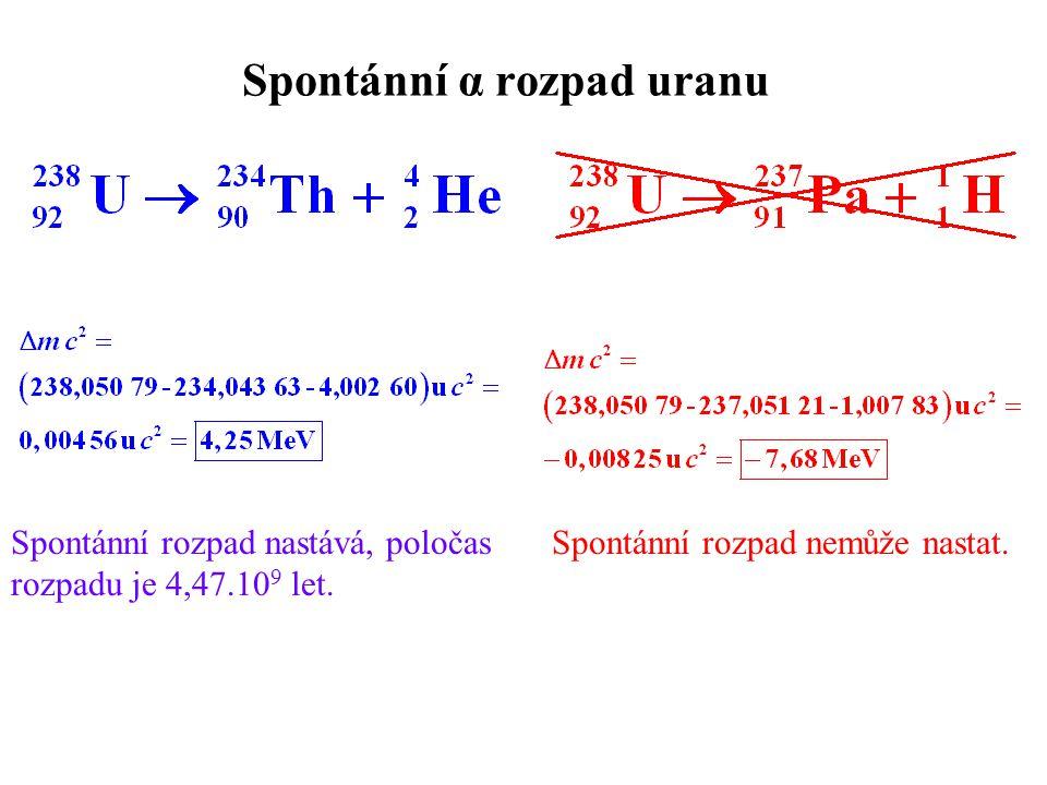 Spontánní α rozpad uranu