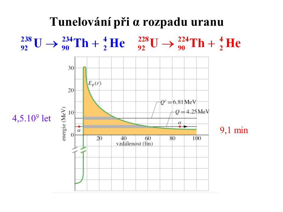 Tunelování při α rozpadu uranu