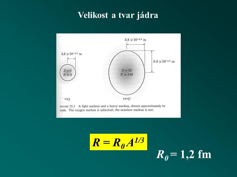 Velikost a tvar jádra R = R0 A1/3 R0 = 1,2 fm