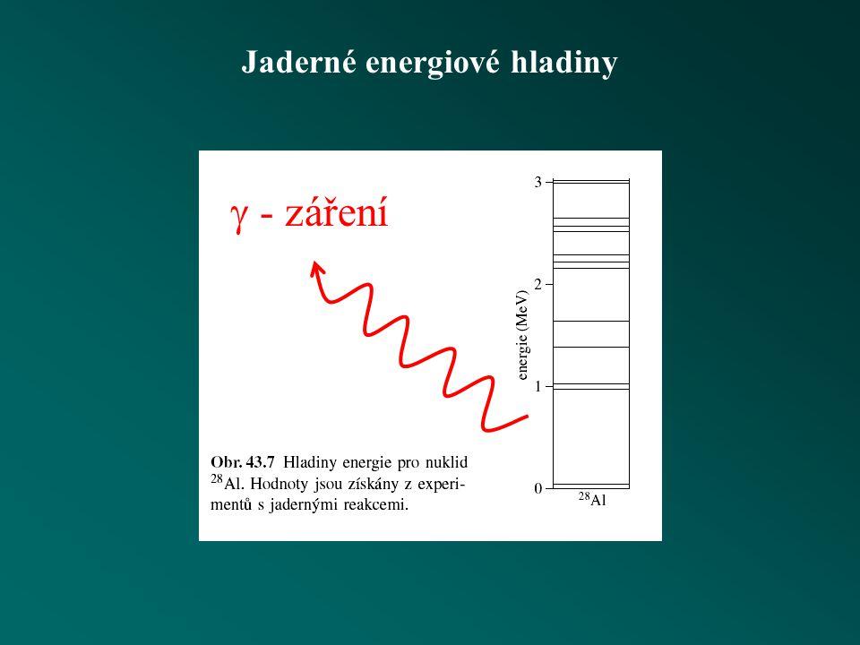 Jaderné energiové hladiny