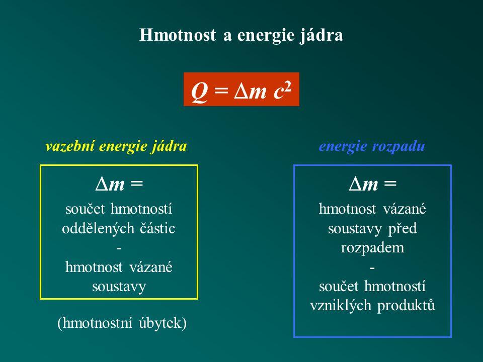 Q = m c2 m = m = Hmotnost a energie jádra vazební energie jádra