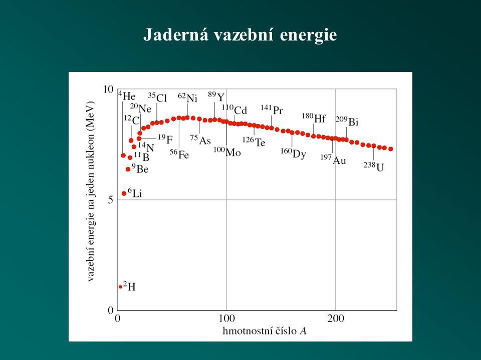 Jaderná vazební energie