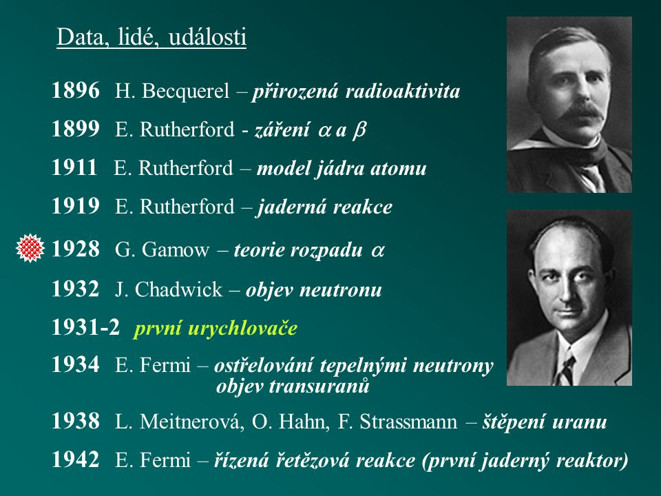 Data, lidé, události 1896 H. Becquerel – přirozená radioaktivita