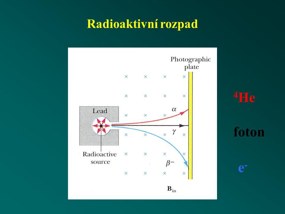 Radioaktivní rozpad 4He foton e-