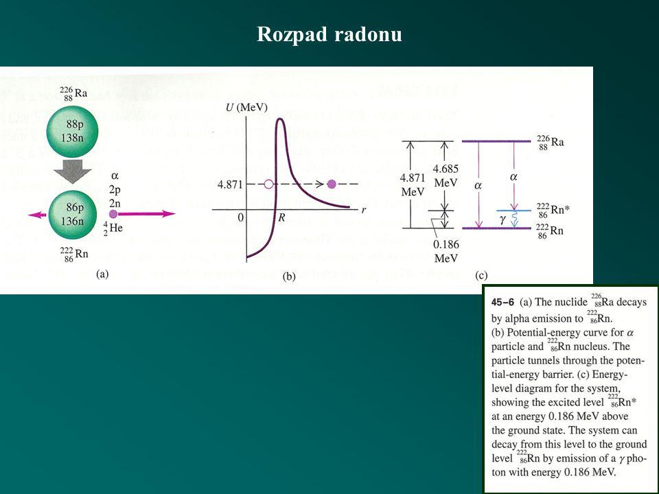 Rozpad radonu