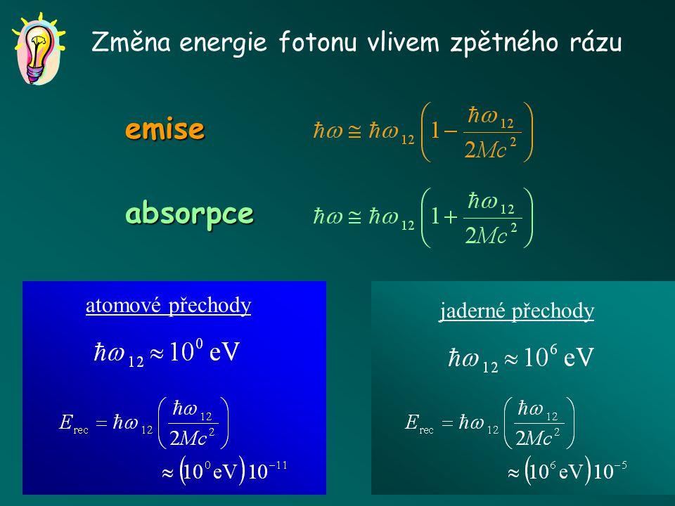 emise absorpce Změna energie fotonu vlivem zpětného rázu