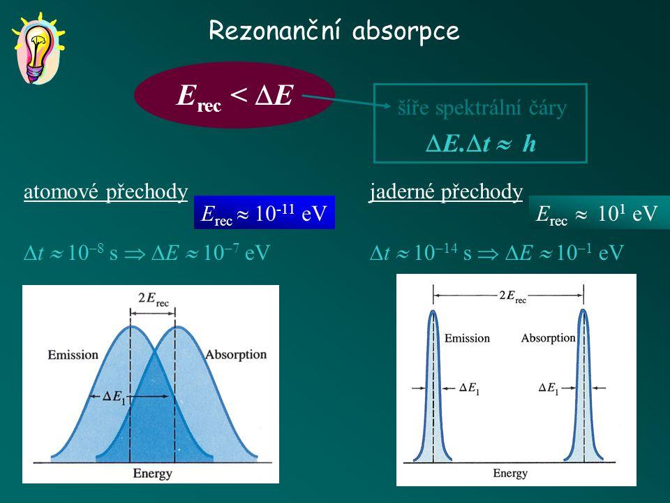 Erec < E Rezonanční absorpce E.t  h šíře spektrální čáry