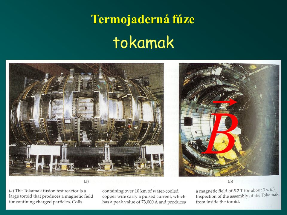 Termojaderná fúze tokamak