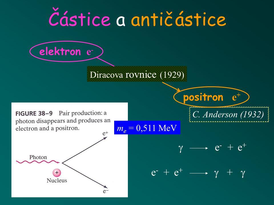 Částice a antičástice elektron e- positron e+  e- + e+ e- + e+  + 