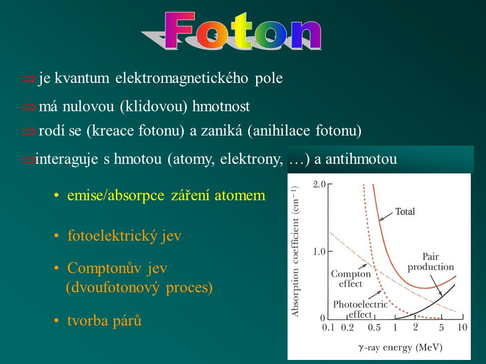 Foton je kvantum elektromagnetického pole