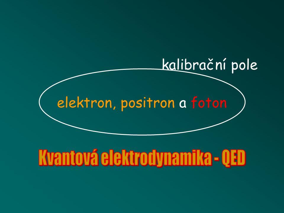 Kvantová elektrodynamika - QED