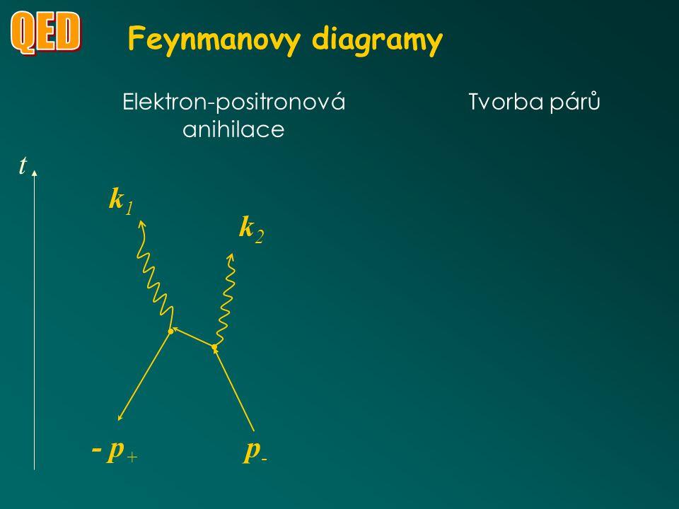 Elektron-positronová
