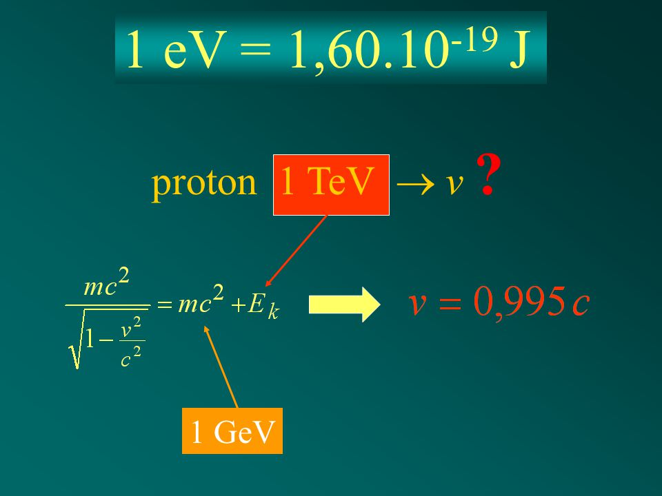 1 eV = 1,60.10-19 J proton 1 TeV  v 1 GeV