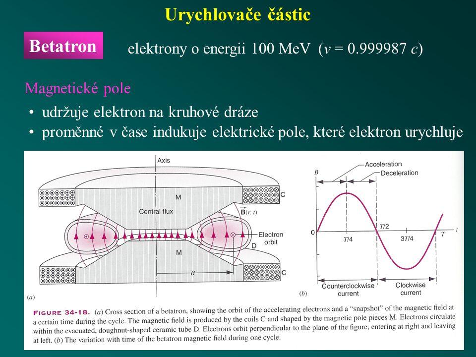 Urychlovače částic Betatron elektrony o energii 100 MeV
