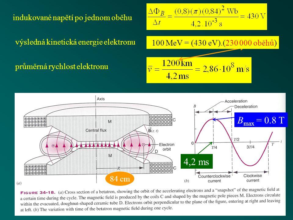 Bmax = 0.8 T 4,2 ms indukované napětí po jednom oběhu