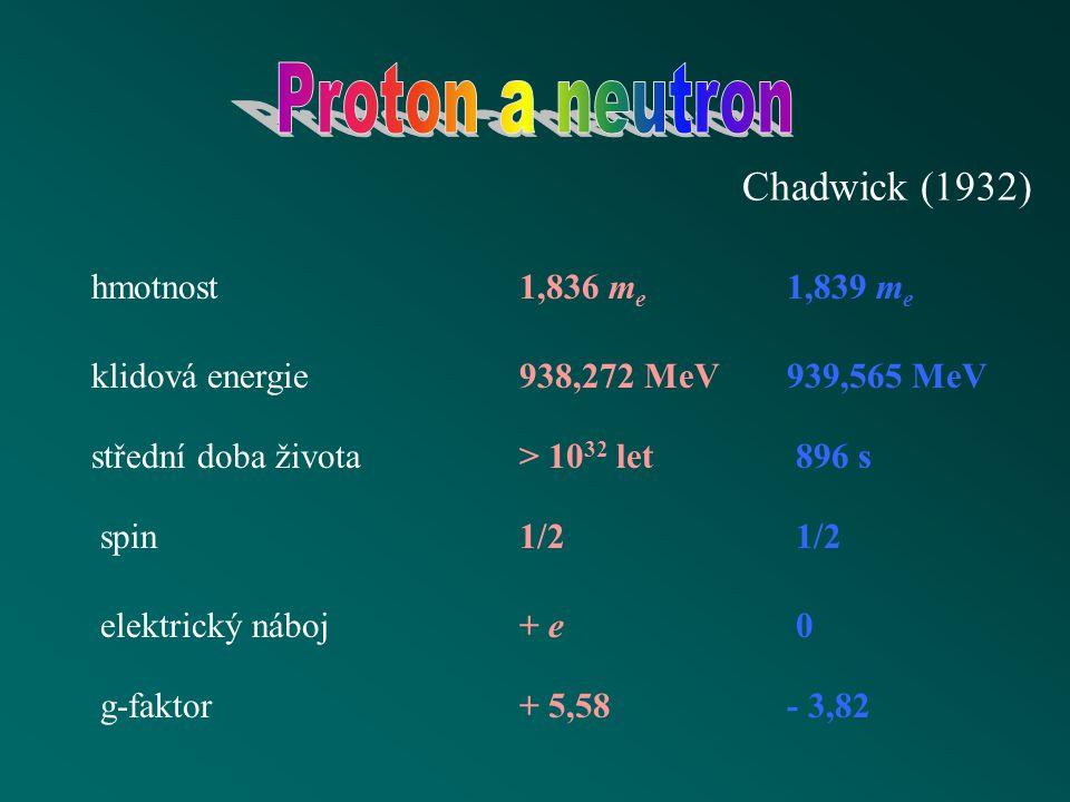 Proton a neutron Chadwick (1932) hmotnost klidová energie