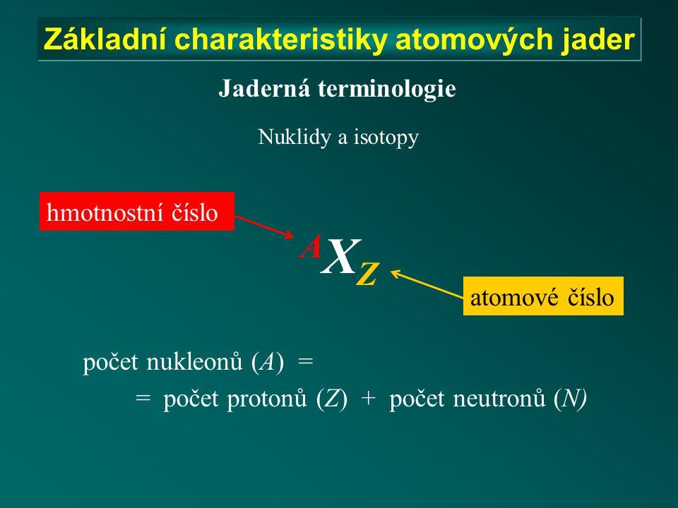 AXZ Základní charakteristiky atomových jader Jaderná terminologie