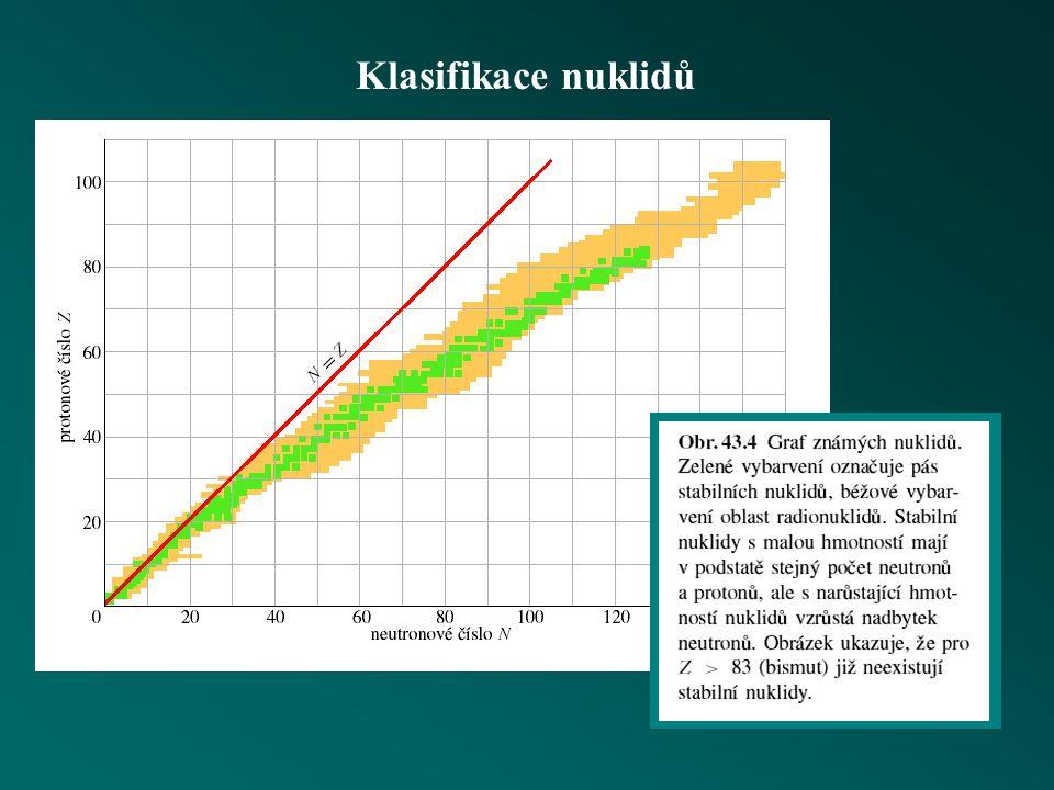 Klasifikace nuklidů