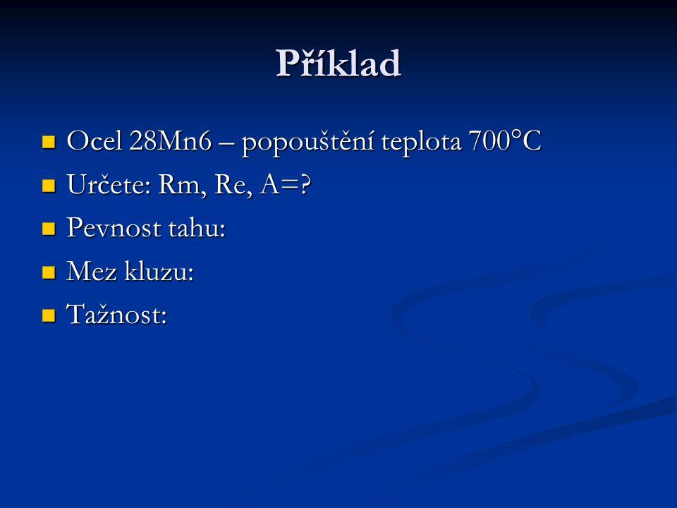 Příklad Ocel 28Mn6 – popouštění teplota 700°C Určete: Rm, Re, A=