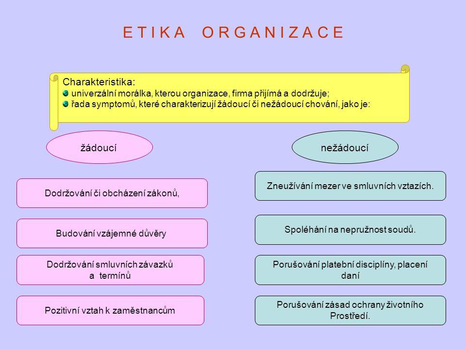 E T I K A O R G A N I Z A C E Charakteristika: žádoucí nežádoucí