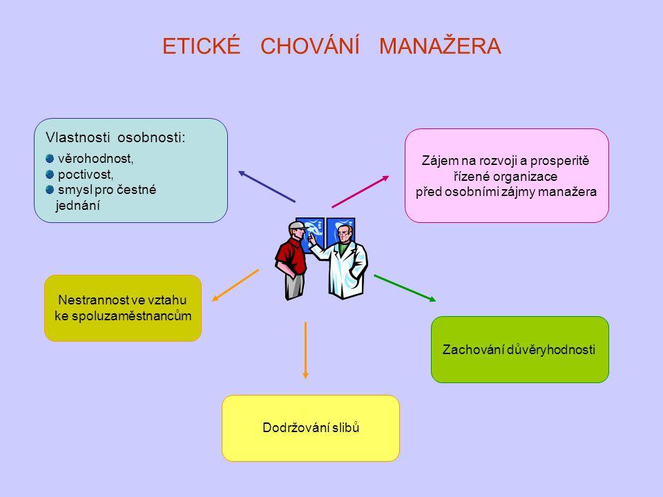 ETICKÉ CHOVÁNÍ MANAŽERA