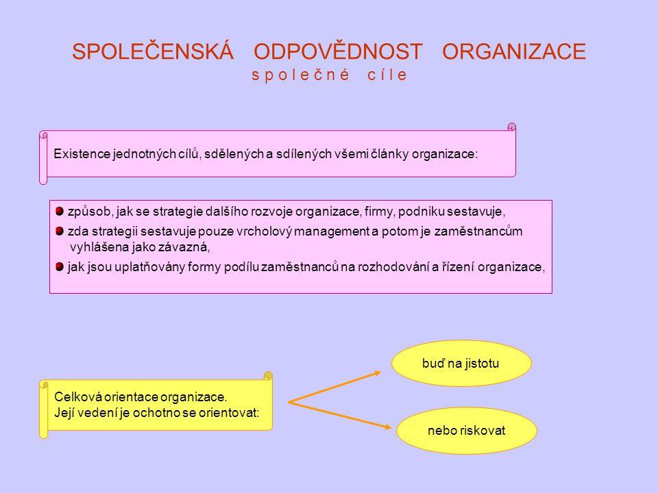 SPOLEČENSKÁ ODPOVĚDNOST ORGANIZACE s p o l e č n é c í l e