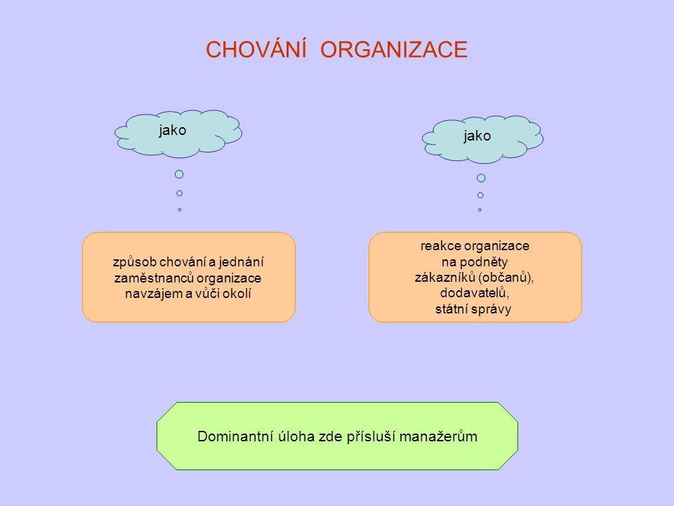 CHOVÁNÍ ORGANIZACE jako jako Dominantní úloha zde přísluší manažerům