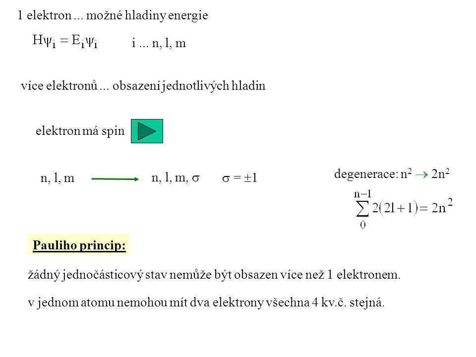 1 elektron ... možné hladiny energie