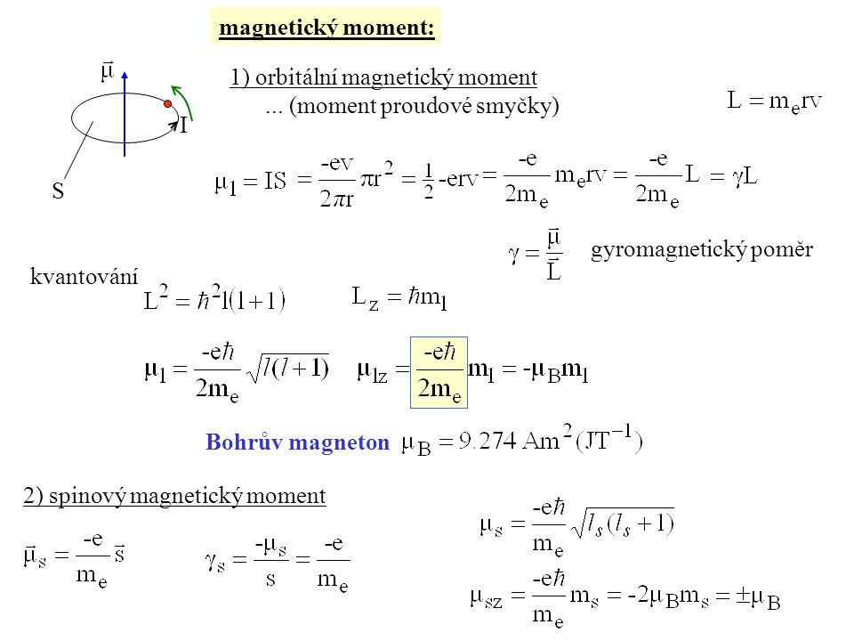 magnetický moment: S. I. 1) orbitální magnetický moment. ... (moment proudové smyčky) gyromagnetický poměr.