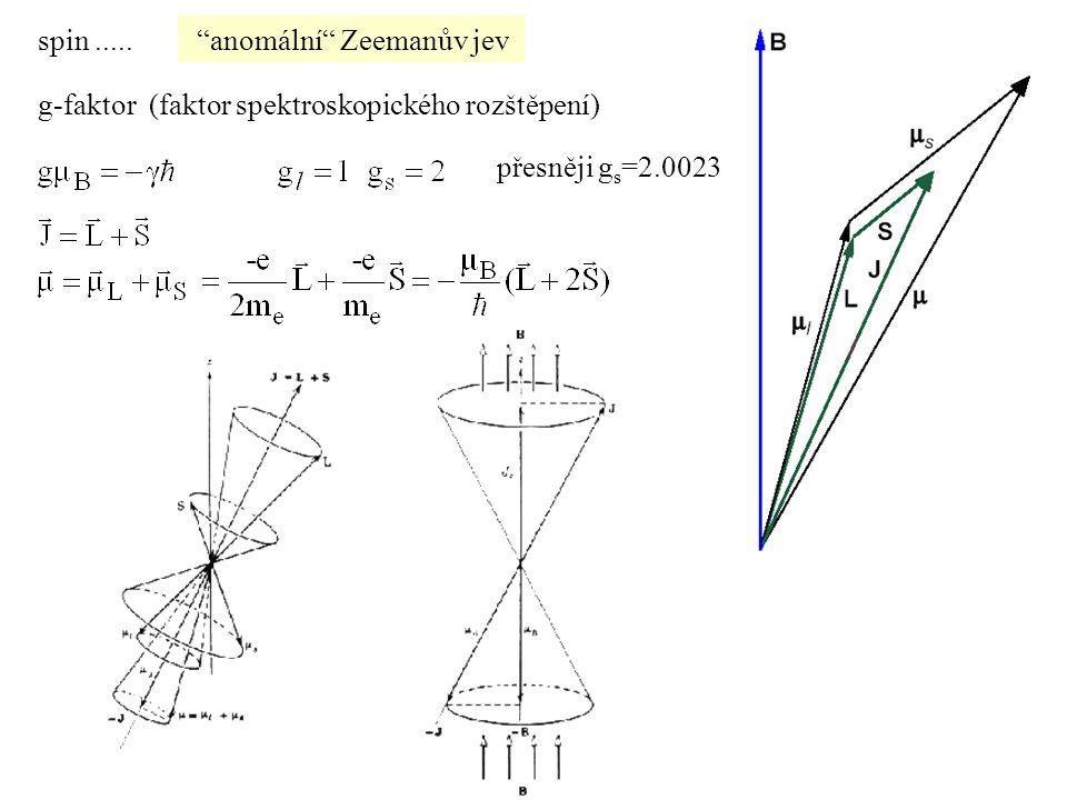spin ..... anomální Zeemanův jev.