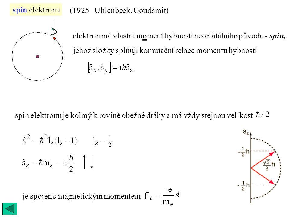 - spin elektronu (1925 Uhlenbeck, Goudsmit)