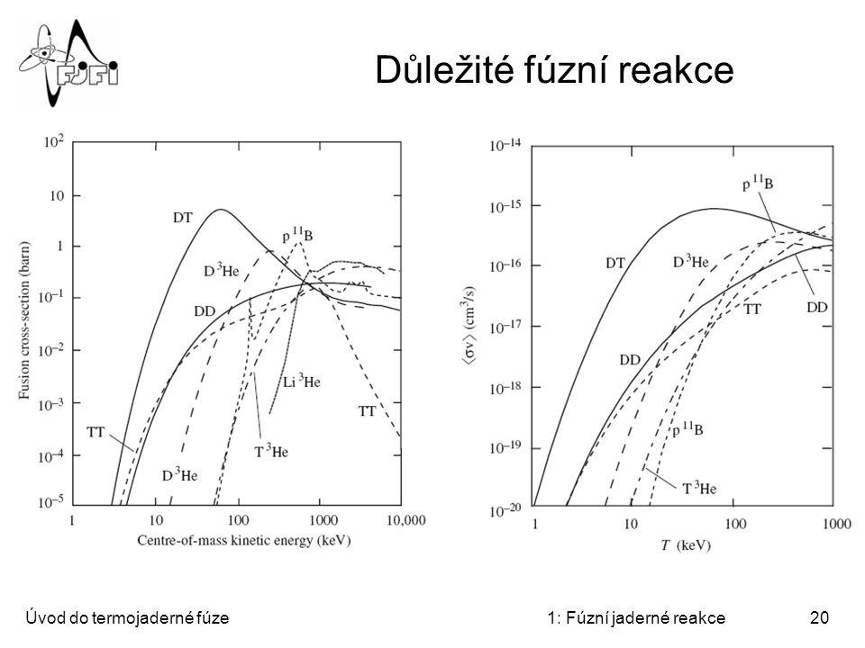 Důležité fúzní reakce Úvod do termojaderné fúze
