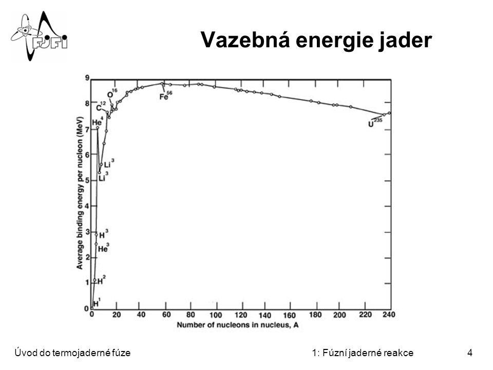 Vazebná energie jader Úvod do termojaderné fúze