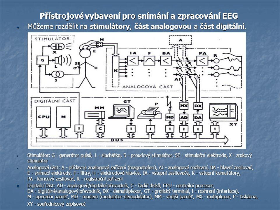 Přístrojové vybavení pro snímání a zpracování EEG