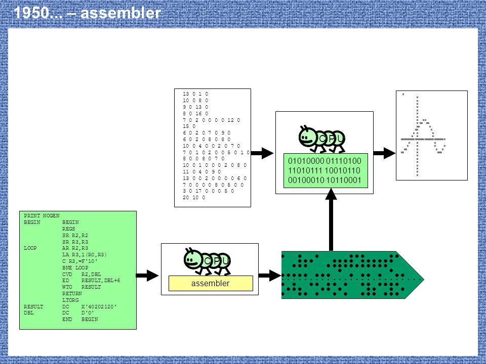 1950... – assembler 13 0 1 0. 10 0 8 0. 9 0 13 0. 8 0 16 0. 7 0 2 0 0 0 0 12 0. 15 0. 6 0 2 0 7 0 9 0.